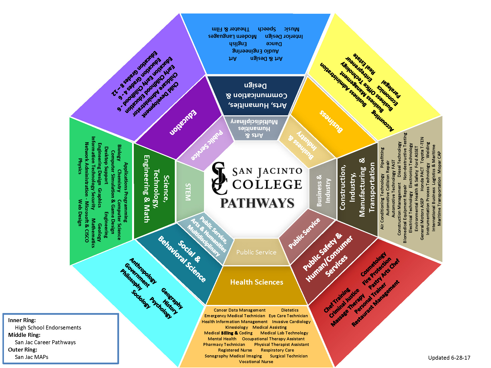 pathways to college Pathways to college readiness conditionally ready status educators contact us outreach academic preparation and placement the csu requires that all entering .