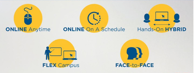 San Jac Collge Christmas Break For 2021 San Jacinto College Announces Plans For Spring 2021 San Jacinto College