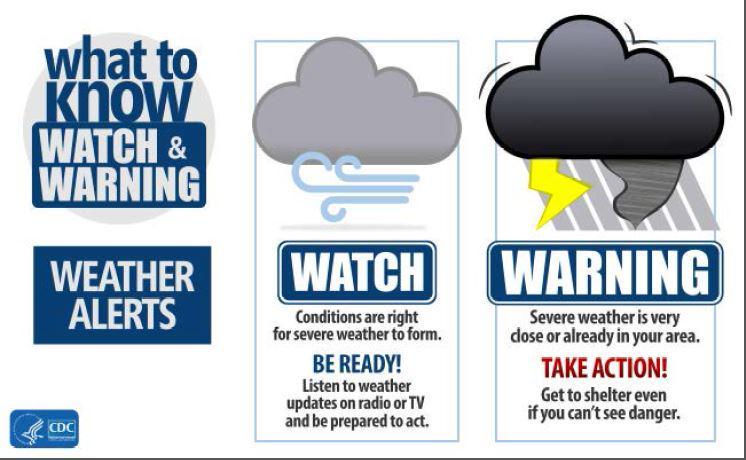 watch-vs-warning